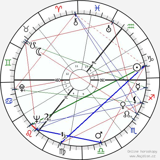 Isaac Asimov wikipedie wiki 2019, 2020 horoskop