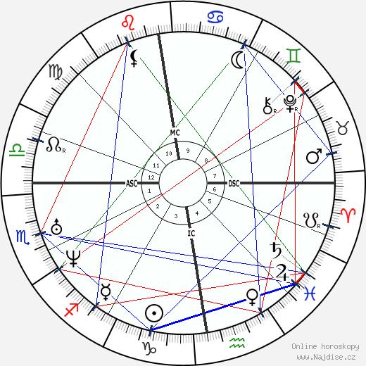 Isaac Newton wikipedie wiki 2018, 2019 horoskop