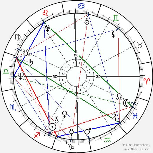 Isaac Starkman wikipedie wiki 2020, 2021 horoskop