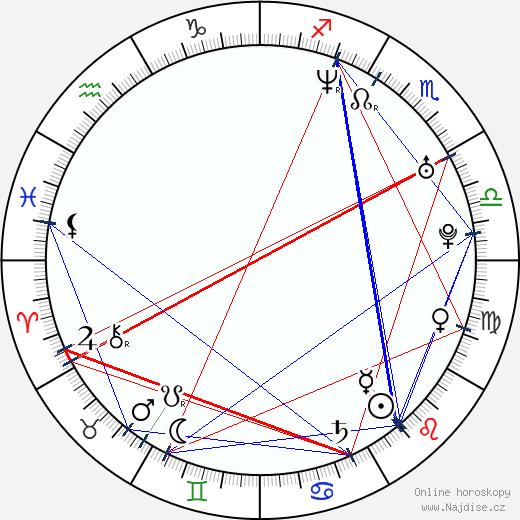 Isabel Macedo wikipedie wiki 2018, 2019 horoskop
