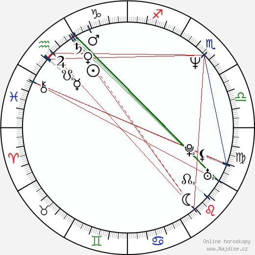 Isabelle Nanty wikipedie wiki 2017, 2018 horoskop