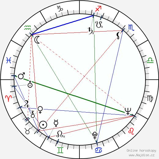 Isabelle Sadoyan wikipedie wiki 2018, 2019 horoskop