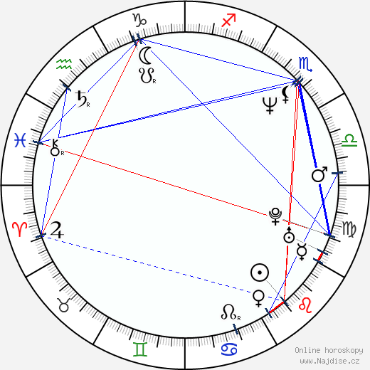 Isaiah Washington wikipedie wiki 2018, 2019 horoskop