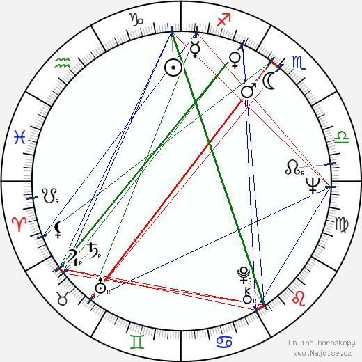 Isao Nacujagi wikipedie wiki 2017, 2018 horoskop