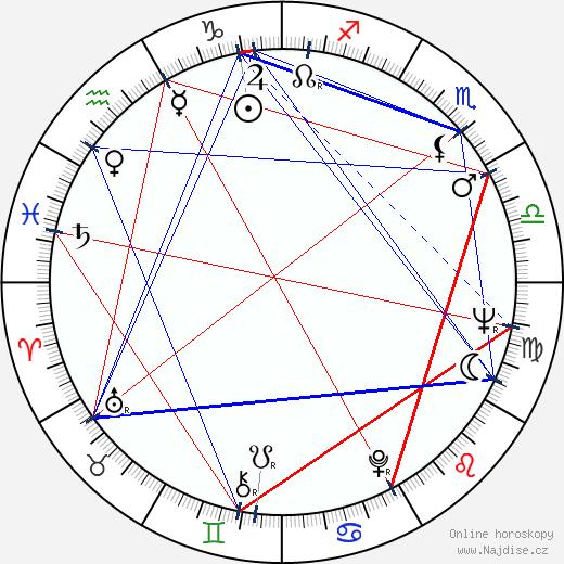 Isin Kaan wikipedie wiki 2018, 2019 horoskop