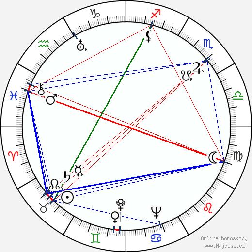 Iširó Honda wikipedie wiki 2019, 2020 horoskop