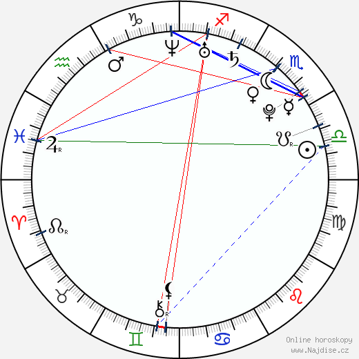 Isis Cabolet wikipedie wiki 2018, 2019 horoskop