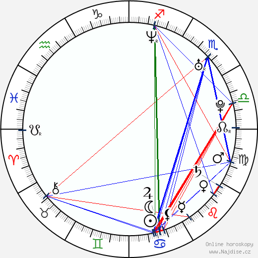 İsmail YK wikipedie wiki 2018, 2019 horoskop