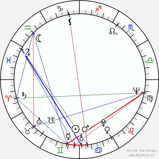 Ismo Saario wikipedie wiki 2018, 2019 horoskop