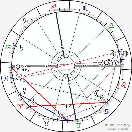 Issan Dorsey wikipedie wiki 2017, 2018 horoskop