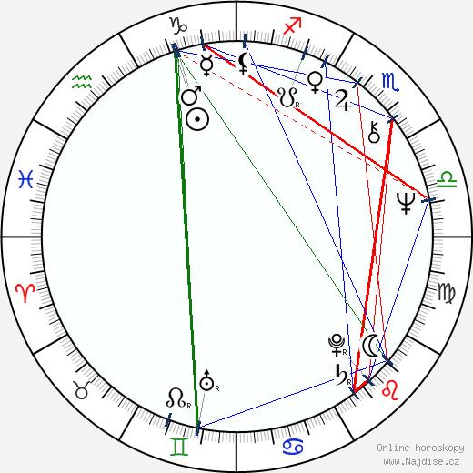 Ittoku Kišibe wikipedie wiki 2017, 2018 horoskop