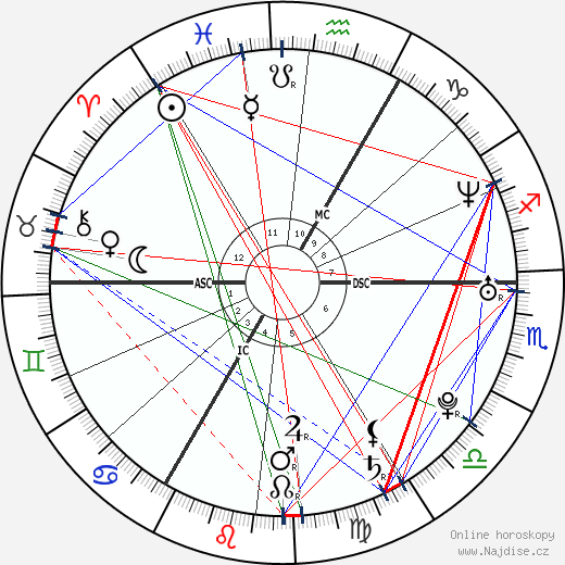Ivan Bartoš wikipedie wiki 2020, 2021 horoskop