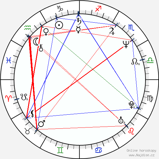 Ivan Gogál wikipedie wiki 2018, 2019 horoskop
