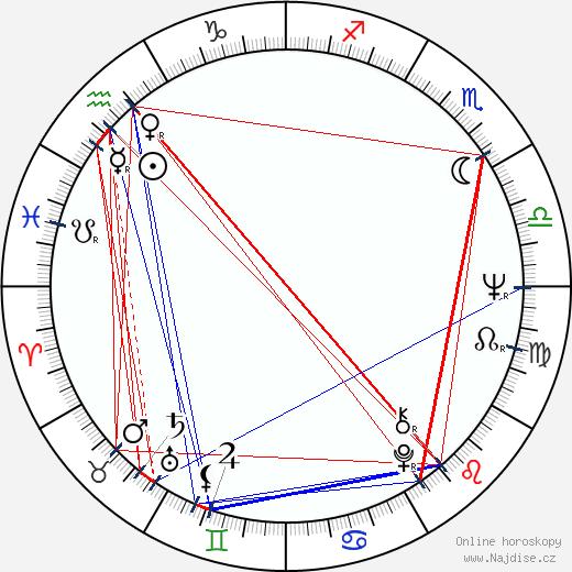 Ivan Mládek wikipedie wiki 2018, 2019 horoskop