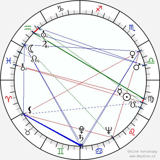 Ivan Pereverzev wikipedie wiki 2017, 2018 horoskop