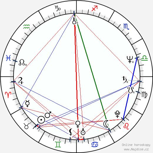 Ivan Roubal wikipedie wiki 2018, 2019 horoskop