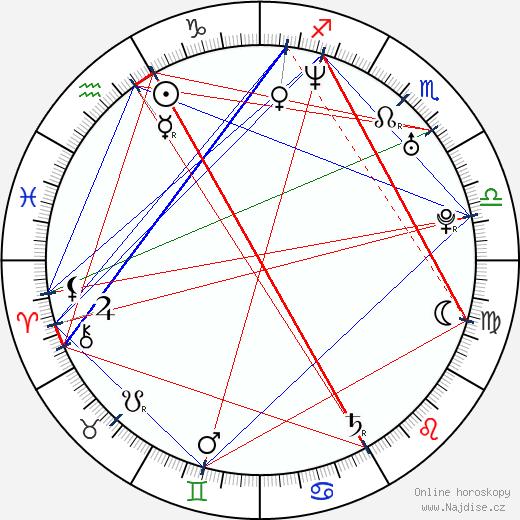 Ivana Gottová wikipedie wiki 2020, 2021 horoskop