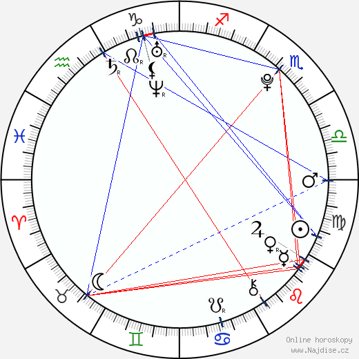 Ivana Kadrmanová wikipedie wiki 2018, 2019 horoskop