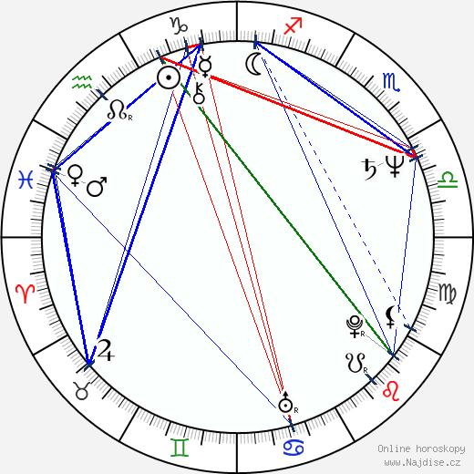 Ivo Pelant wikipedie wiki 2017, 2018 horoskop