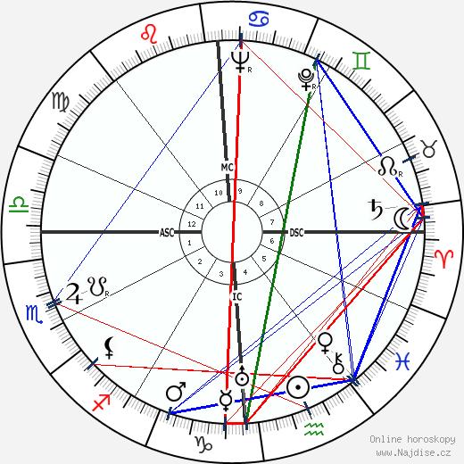 Ivy Williamson wikipedie wiki 2017, 2018 horoskop