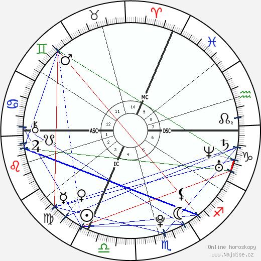 Izia Higelin wikipedie wiki 2018, 2019 horoskop