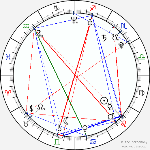 J-Boog wikipedie wiki 2017, 2018 horoskop