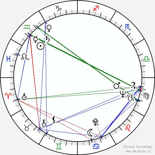 J. Carter Bacot wikipedie wiki 2019, 2020 horoskop