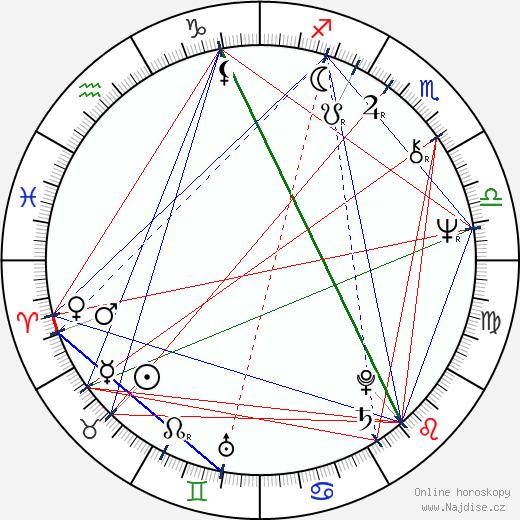J. D. Hall wikipedie wiki 2017, 2018 horoskop