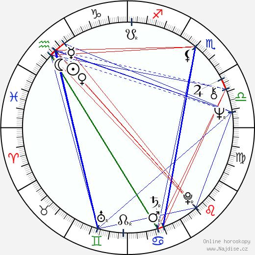 J. E. Freeman wikipedie wiki 2019, 2020 horoskop