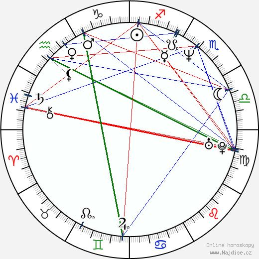 J. M. Kenny wikipedie wiki 2018, 2019 horoskop