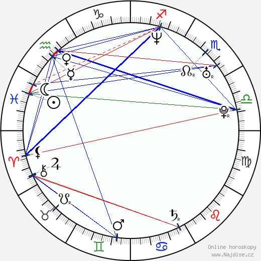 Ja Rule wikipedie wiki 2019, 2020 horoskop