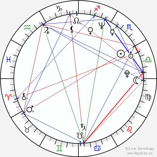 Jaak Kilmi wikipedie wiki 2019, 2020 horoskop