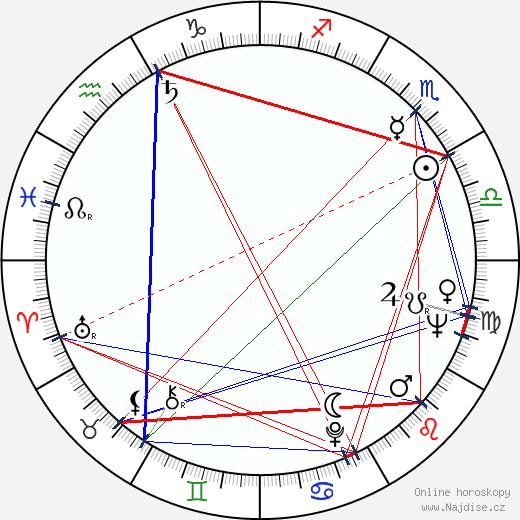 Jaakko Haapanen wikipedie wiki 2017, 2018 horoskop