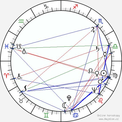 Jaakko Jokelin wikipedie wiki 2019, 2020 horoskop