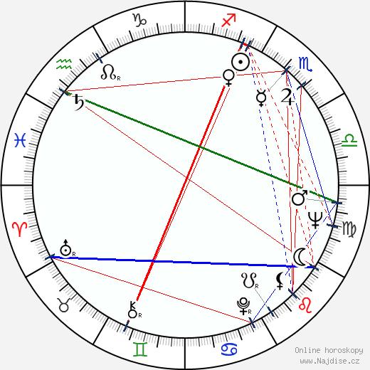 Jaakko Pakkasvirta wikipedie wiki 2017, 2018 horoskop
