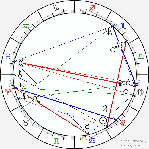 Jaakko Saariluoma wikipedie wiki 2018, 2019 horoskop