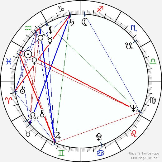 Jaakko Salo wikipedie wiki 2018, 2019 horoskop