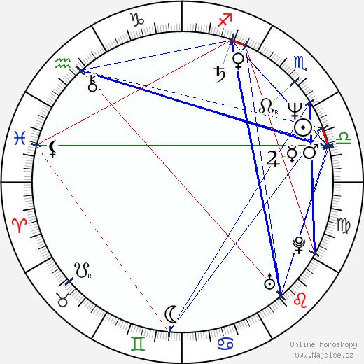 Jaana Kahra wikipedie wiki 2019, 2020 horoskop