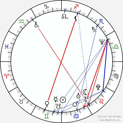 Jaana Saarinen wikipedie wiki 2017, 2018 horoskop