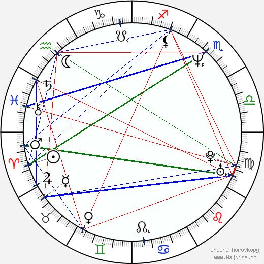 Jace Alexander wikipedie wiki 2017, 2018 horoskop