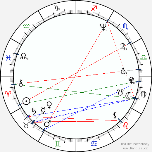 Jacek Borcuch wikipedie wiki 2019, 2020 horoskop