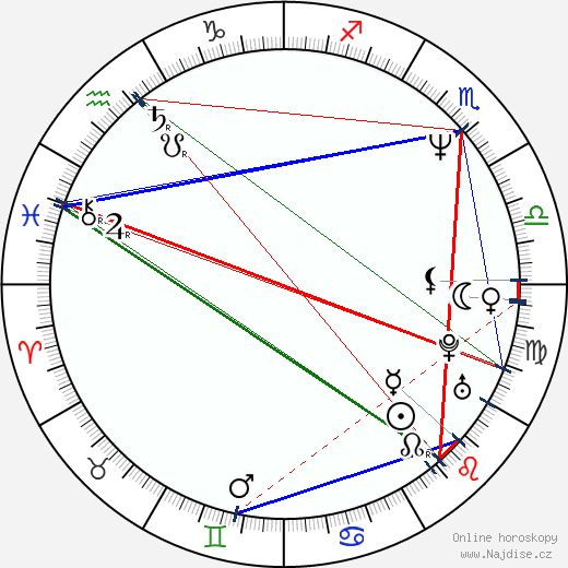 Jáchym Topol wikipedie wiki 2020, 2021 horoskop