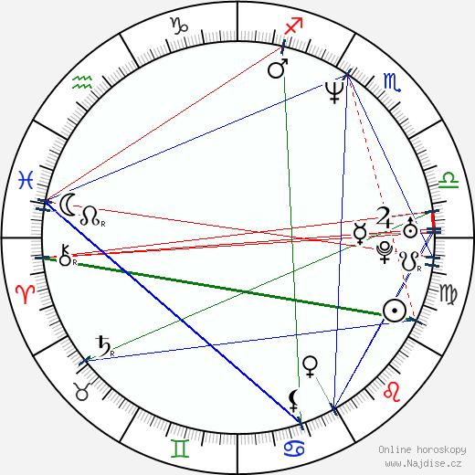 Jack Black wikipedie wiki 2019, 2020 horoskop