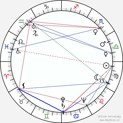 Jack Cardiff wikipedie wiki 2017, 2018 horoskop