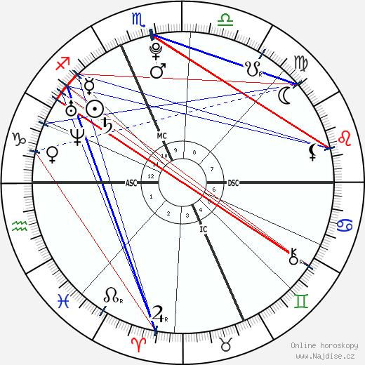 Jack De Sena wikipedie wiki 2019, 2020 horoskop