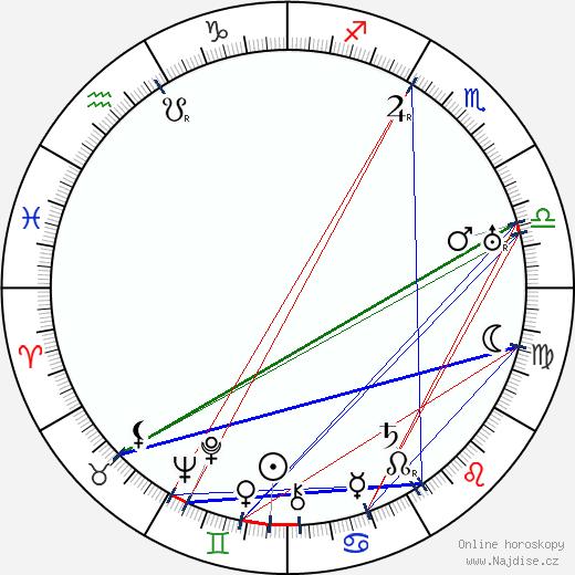 Jack Eaton wikipedie wiki 2018, 2019 horoskop
