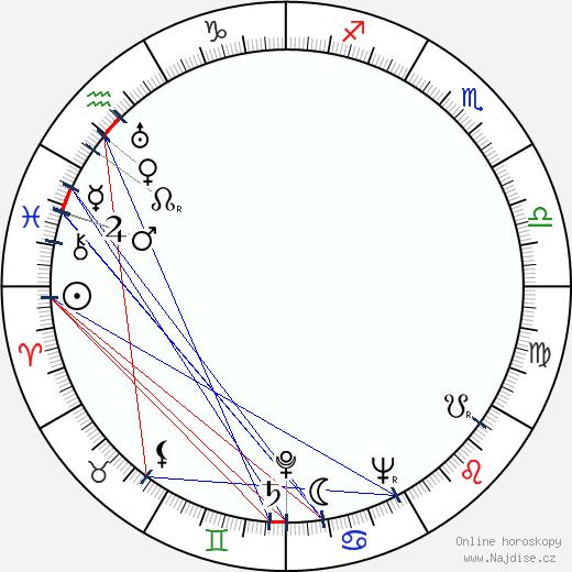 Jack Fjeldstad wikipedie wiki 2018, 2019 horoskop