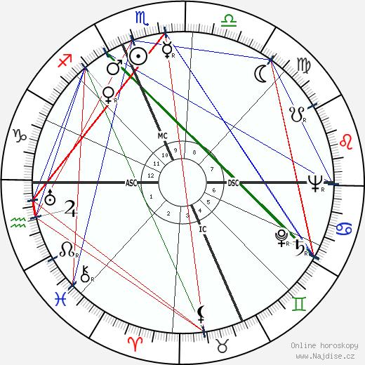 Jack Hallett wikipedie wiki 2020, 2021 horoskop
