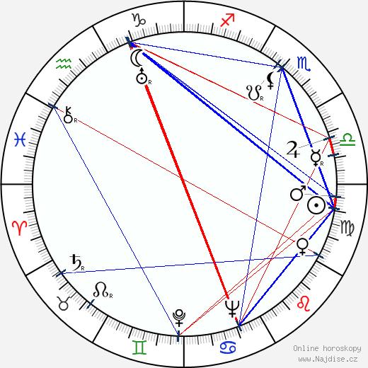 Jack Hawkins wikipedie wiki 2017, 2018 horoskop