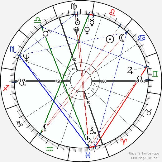 Jack Kaenel wikipedie wiki 2018, 2019 horoskop